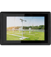 Touch Panel and Tablet PCs