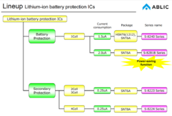 Lithium-ion battery protection ICs